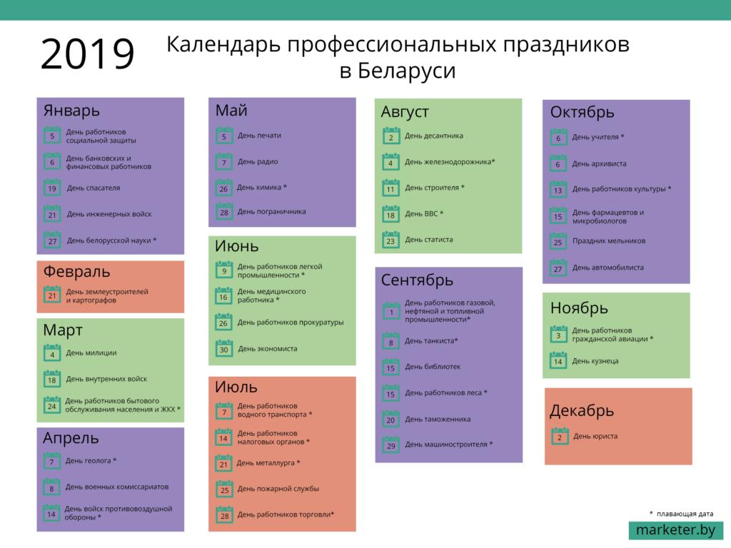 календарь профессиональных праздников в РБ 2019