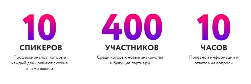 минск маркетинг форум