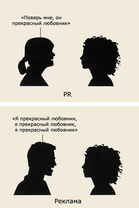 отличия маркетинга и рекламы